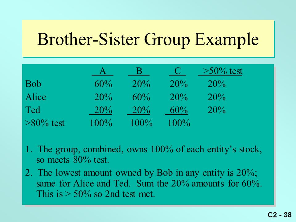 C2 - 38 Brother-Sister Group Example A B C >50% test Bob 60% 20% 20% 20% Alice 20% 60% 20% 20% Ted 20% 20% 60% 20% >80% test 100% 100% 100% 1. The gro