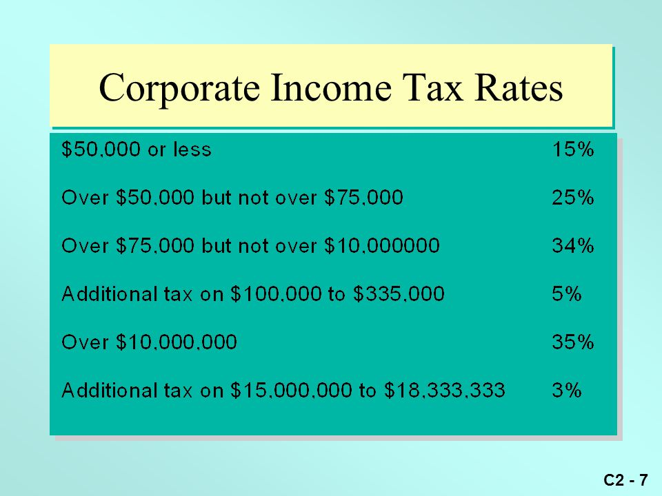C2 - 7 Corporate Income Tax Rates