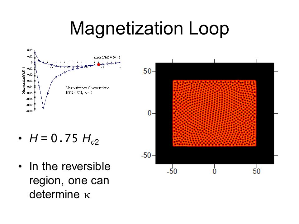 Magnetization Loop H = 0.75 H c2 In the reversible region, one can determine 