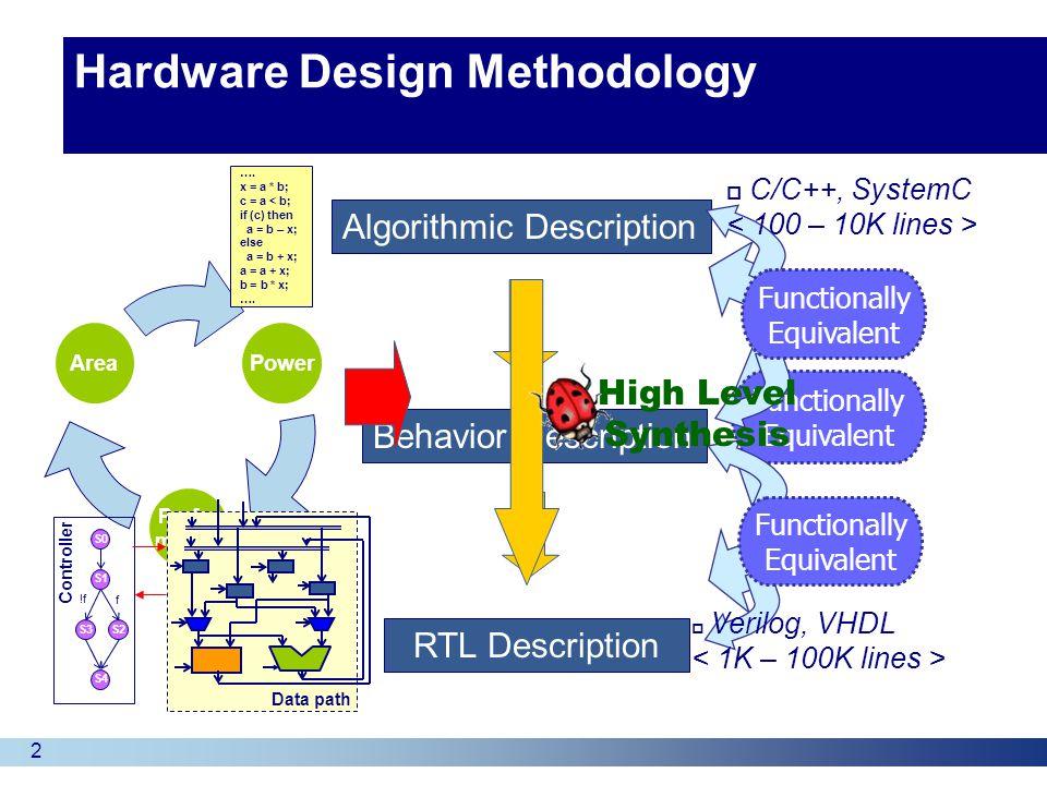 2 Power Perfor mance Area Hardware Design Methodology Algorithmic Description RTL Description Functionally Equivalent Behavior Description Functionally Equivalent Functionally Equivalent Controller S0 S1 S2S3 S4 f !f Data path ….