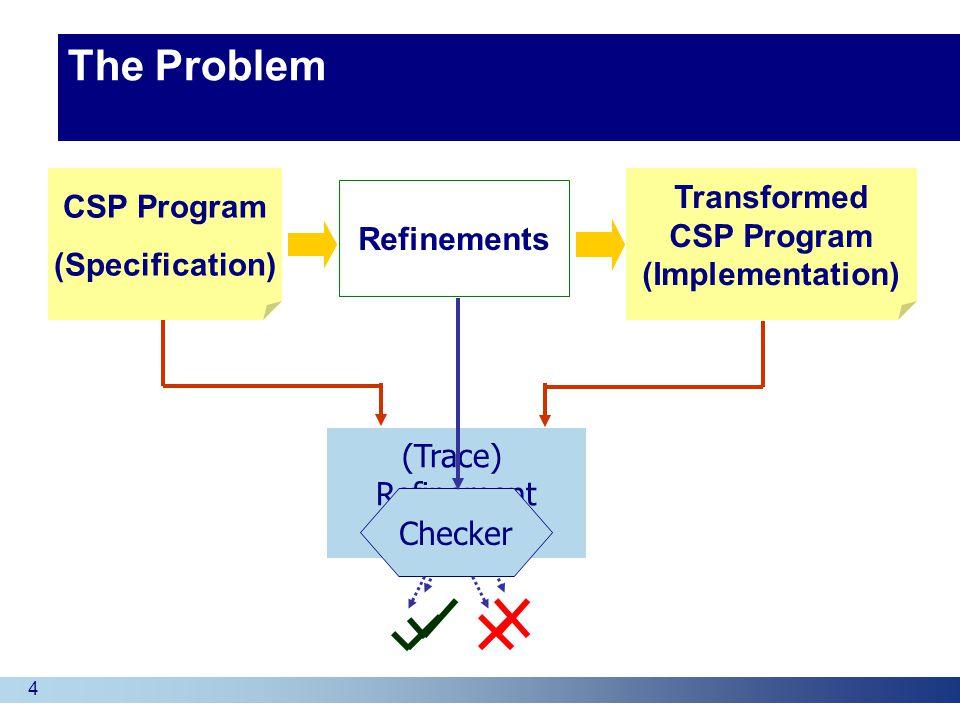 4 The Problem CSP Program (Specification) Transformed CSP Program (Implementation) Refinements (Trace) Refinement Checker