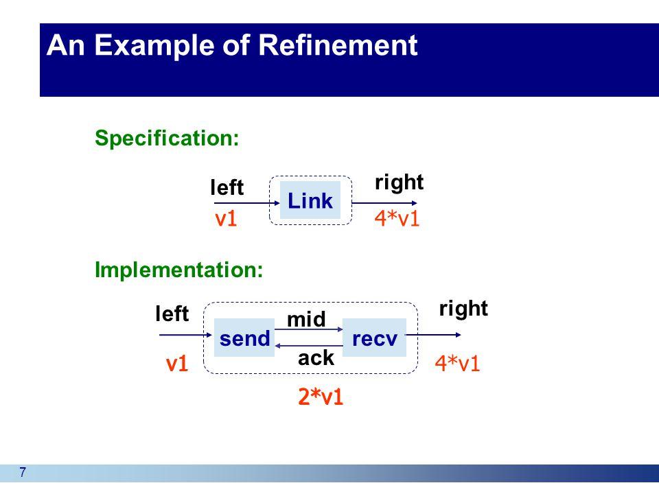 7 An Example of Refinement left Link right Specification: v14*v1 v14*v1 2*v1 Implementation: sendrecv mid ack right left v1 2*v1