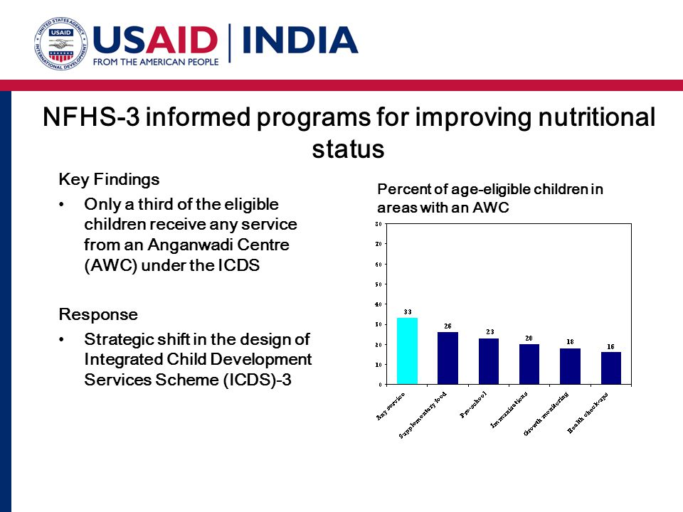 Key Findings Only a third of the eligible children receive any service from an Anganwadi Centre (AWC) under the ICDS Response Strategic shift in the d