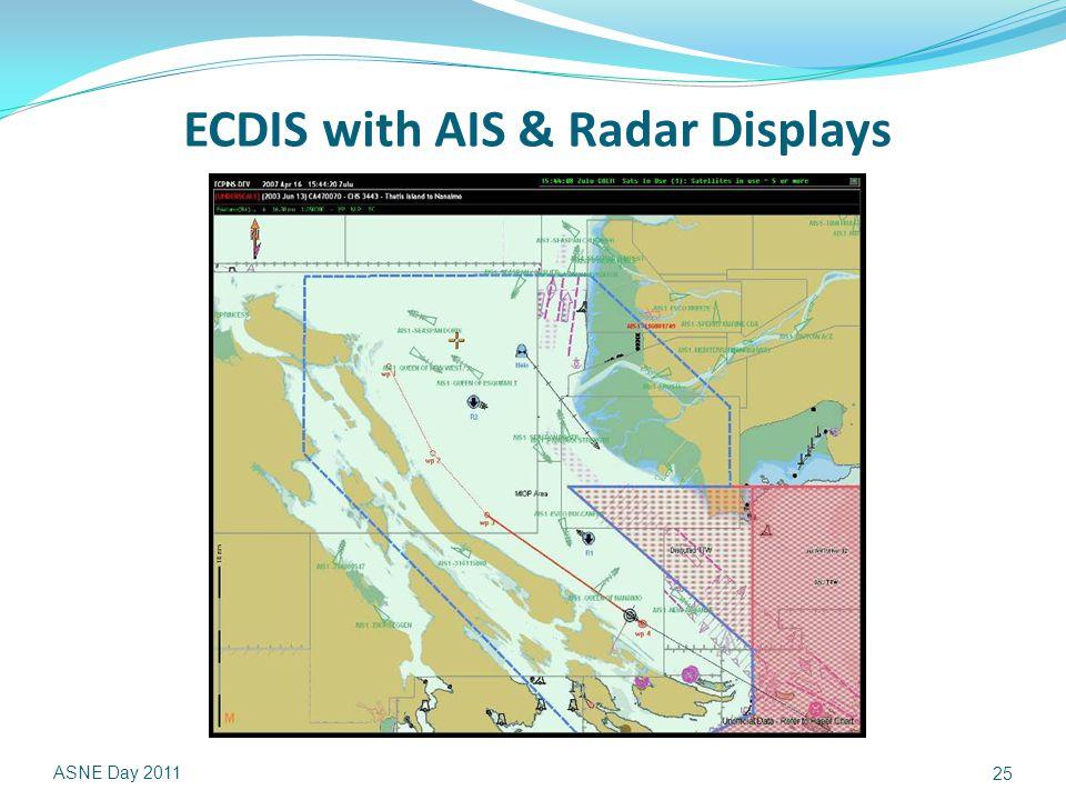 ECDIS with AIS & Radar Displays ASNE Day 2011 25