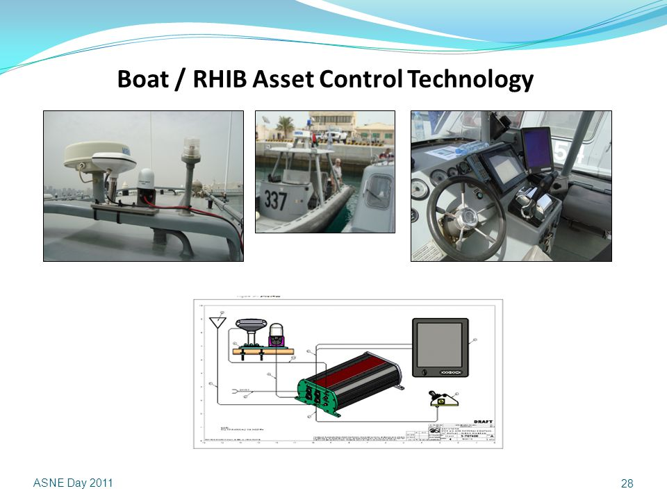 Boat / RHIB Asset Control Technology ASNE Day 2011 28