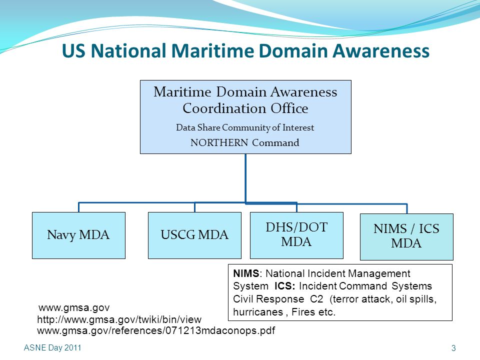 US National Maritime Domain Awareness Maritime Domain Awareness Coordination Office Data Share Community of Interest NORTHERN Command Navy MDA USCG MDA DHS/DOT MDA NIMS / ICS MDA ASNE Day 2011 3 http://www.gmsa.gov/twiki/bin/view www.gmsa.gov www.gmsa.gov/references/071213mdaconops.pdf NIMS: National Incident Management System ICS: Incident Command Systems Civil Response C2 (terror attack, oil spills, hurricanes, Fires etc.