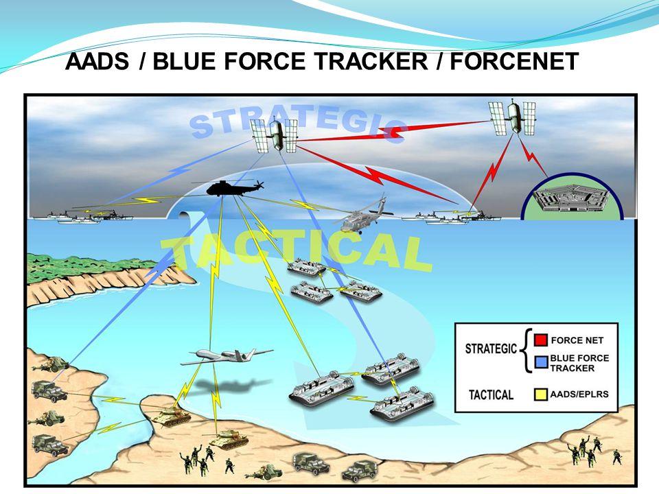 AADS / BLUE FORCE TRACKER / FORCENET