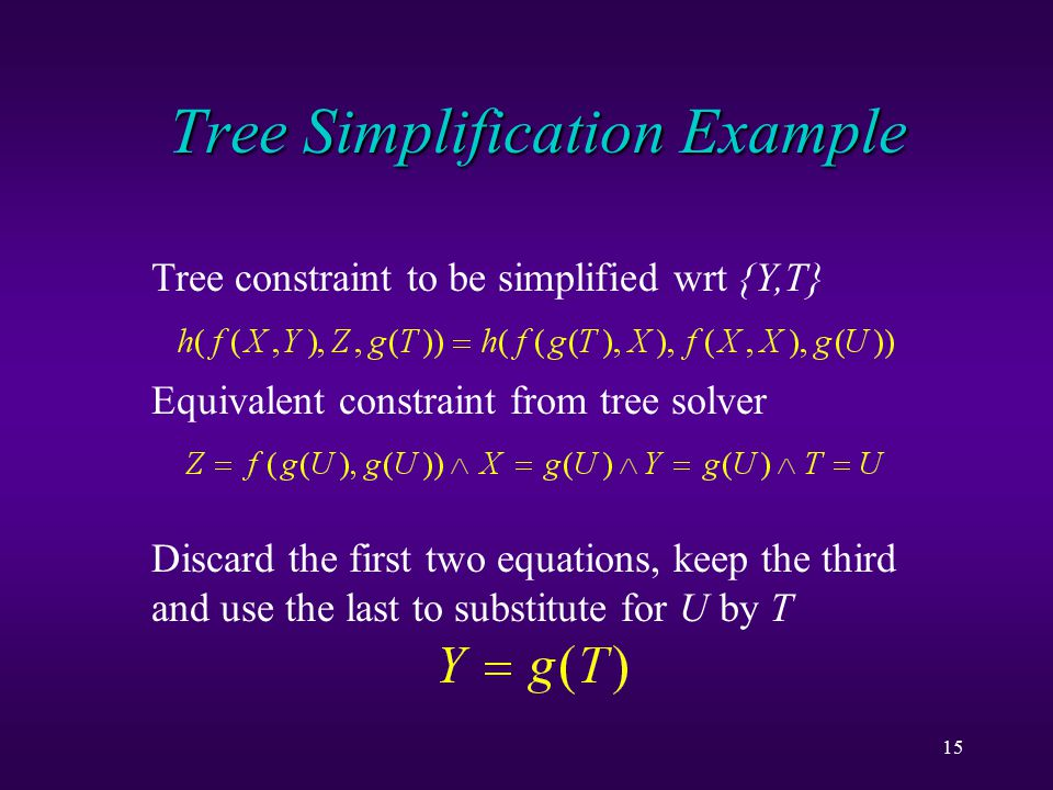 15 Tree Simplification Example Tree constraint to be simplified wrt {Y,T} Equivalent constraint from tree solver Discard the first two equations, keep the third and use the last to substitute for U by T