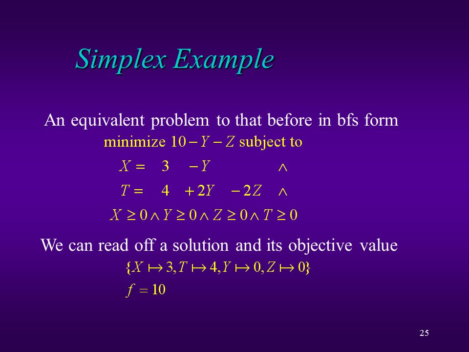 25 Simplex Example An equivalent problem to that before in bfs form We can read off a solution and its objective value