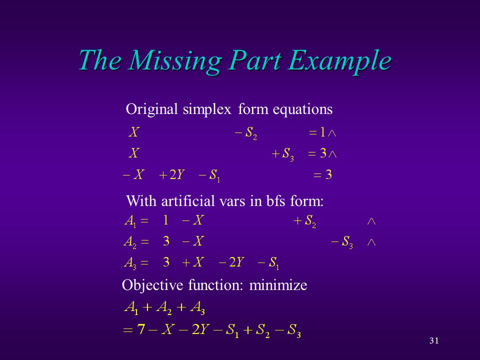 31 The Missing Part Example Original simplex form equations With artificial vars in bfs form: Objective function: minimize
