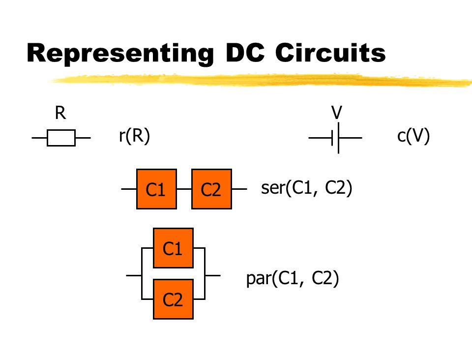 Representing DC Circuits r(R) R C1C2 ser(C1, C2) par(C1, C2) C1 C2 c(V) V