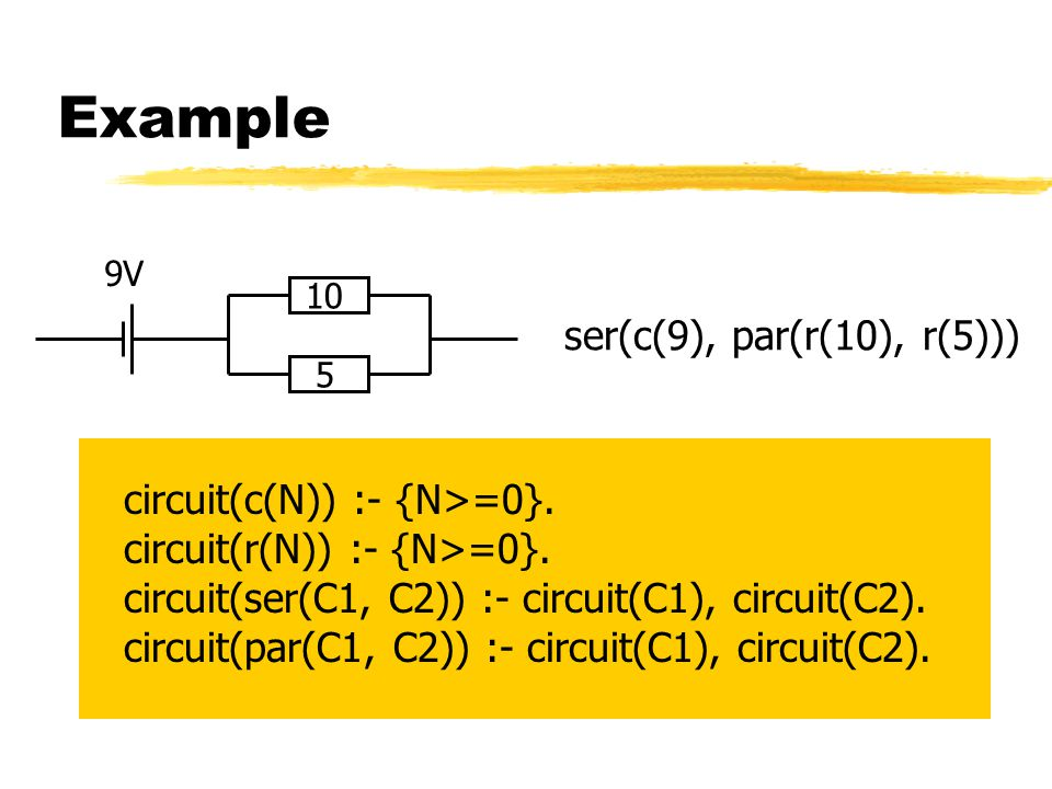 Resistance % res(C, R) % Circuit C has resistance R res(c(V), 0) :- {V>=0}.