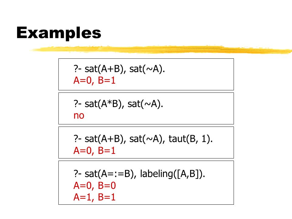 Examples ?- sat(A+B), sat(~A). A=0, B=1 ?- sat(A*B), sat(~A).
