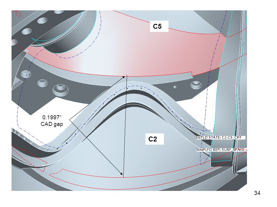 34 0.1997 CAD gap C2 C5