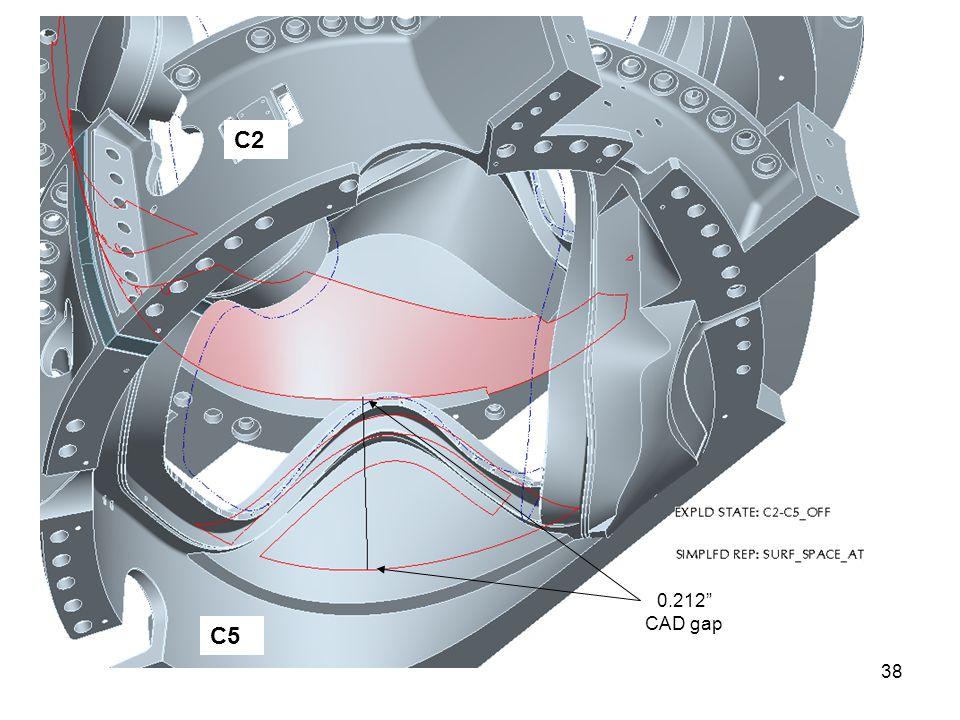 38 0.212 CAD gap C2 C5