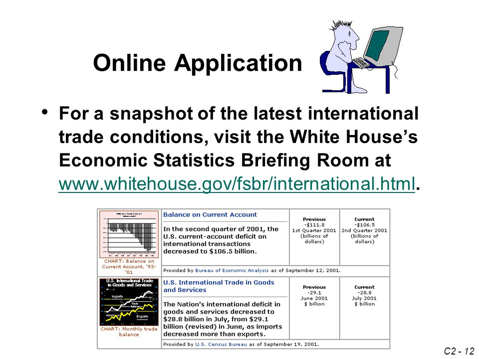 C2 - 12 For a snapshot of the latest international trade conditions, visit the White House's Economic Statistics Briefing Room at www.whitehouse.gov/fsbr/international.html.