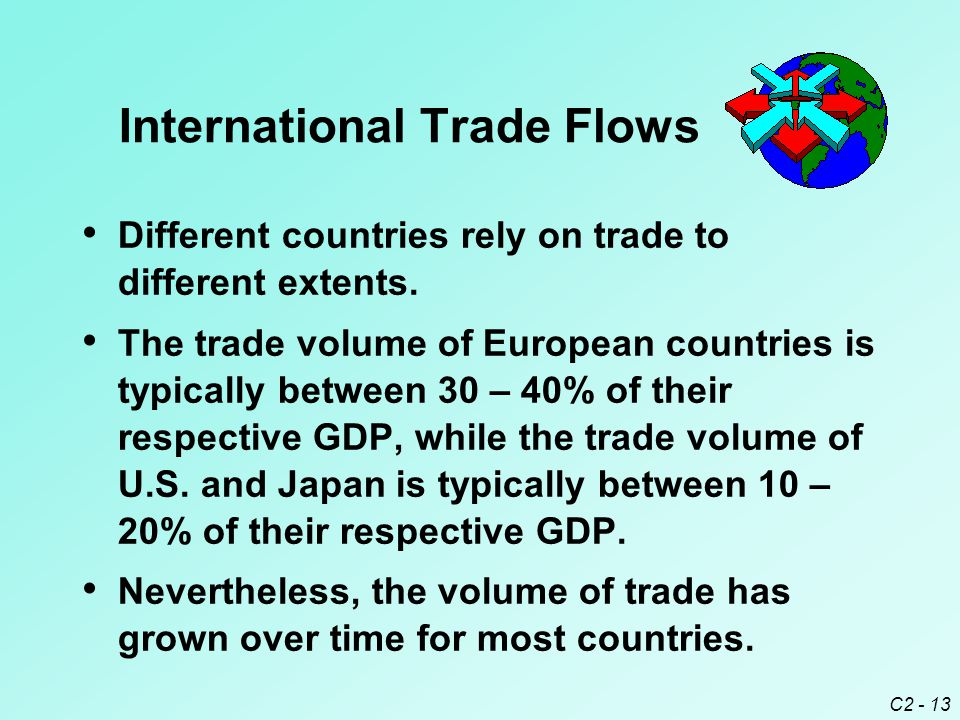 C2 - 13 Different countries rely on trade to different extents.