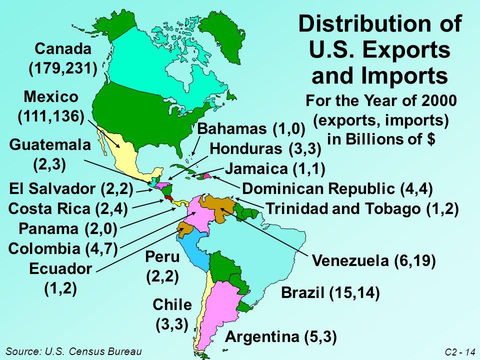 C2 - 14 Distribution of U.S.