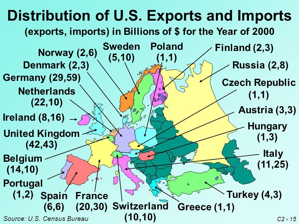 C2 - 15 Distribution of U.S.