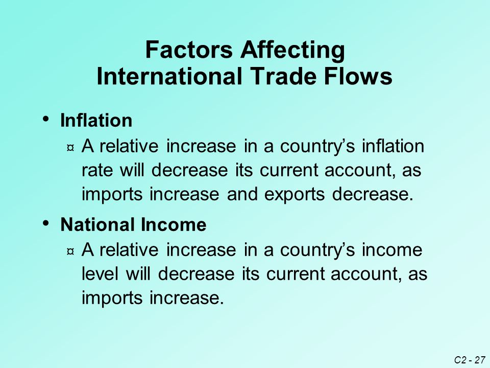 C2 - 27 Factors Affecting International Trade Flows Inflation ¤ A relative increase in a country's inflation rate will decrease its current account, as imports increase and exports decrease.