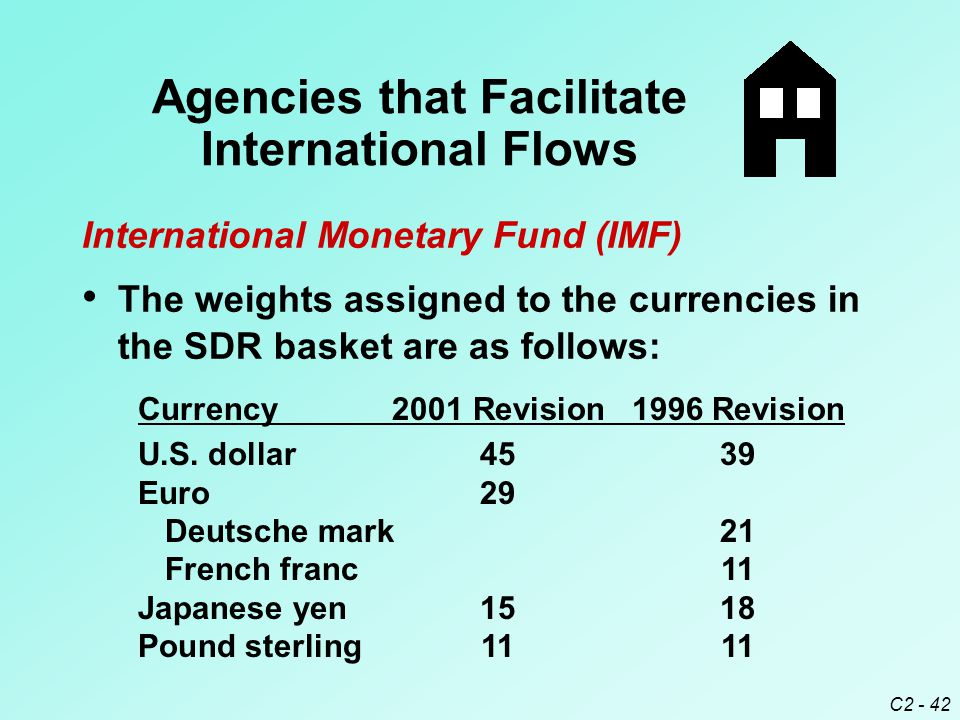 C2 - 42 The weights assigned to the currencies in the SDR basket are as follows: Currency2001 Revision1996 Revision U.S.