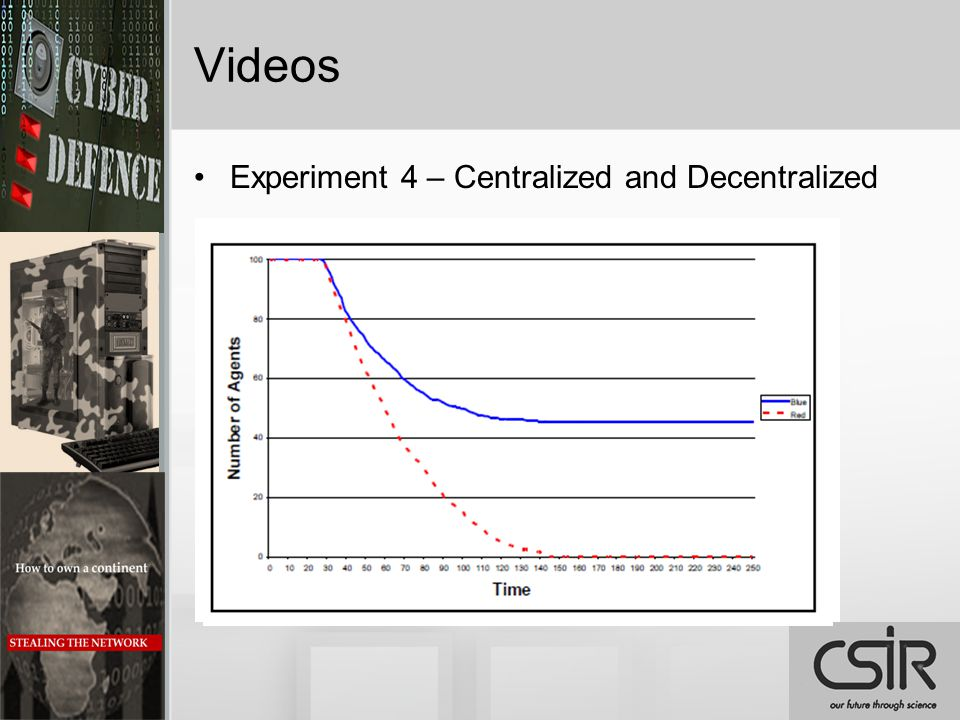 Videos Experiment 4 – Centralized and Decentralized