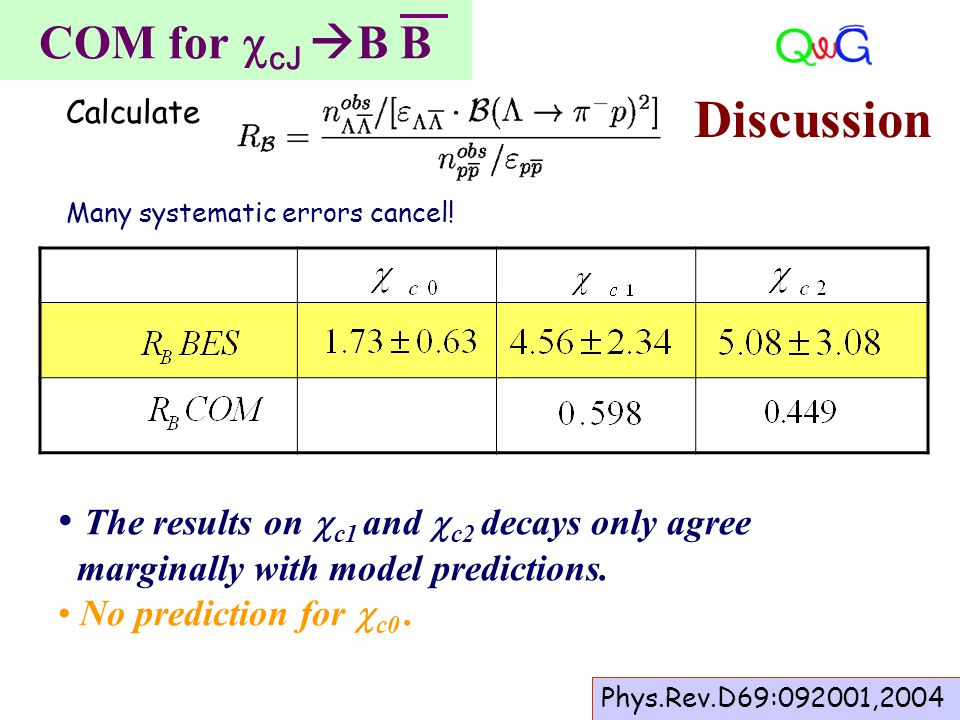 COM for  cJ  B B Discussion Many systematic errors cancel! Calculate The results on  c1 and  c2 decays only agree marginally with model prediction