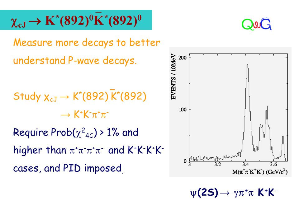 Measure more decays to better understand P-wave decays. Study χ cJ → K * (892) K * (892) → K + K -  +  - Require Prob(  2 4C ) > 1% and higher than