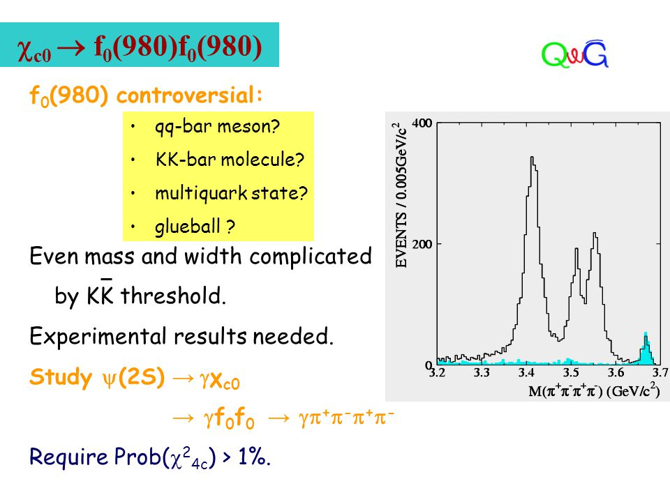 f 0 (980) controversial: Even mass and width complicated by KK threshold. Experimental results needed. Study  (2S) →  χ c0 →  f 0 f 0 →  +  - 