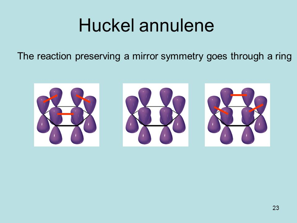 23 Huckel annulene The reaction preserving a mirror symmetry goes through a ring