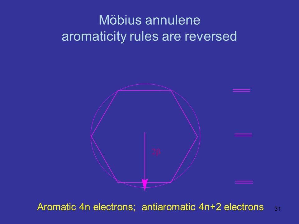 31 Möbius annulene aromaticity rules are reversed  Aromatic 4n electrons; antiaromatic 4n+2 electrons