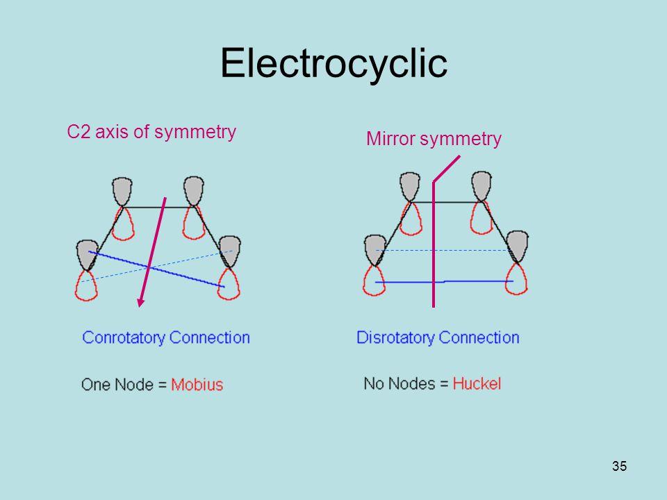 35 Electrocyclic C2 axis of symmetry Mirror symmetry