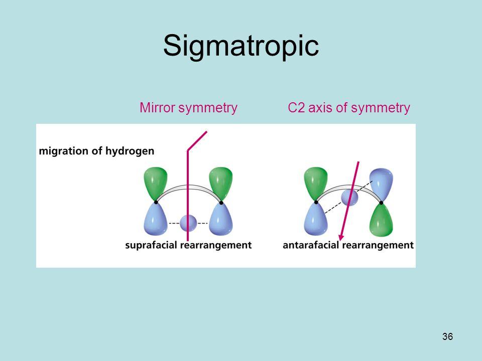 36 Sigmatropic C2 axis of symmetryMirror symmetry