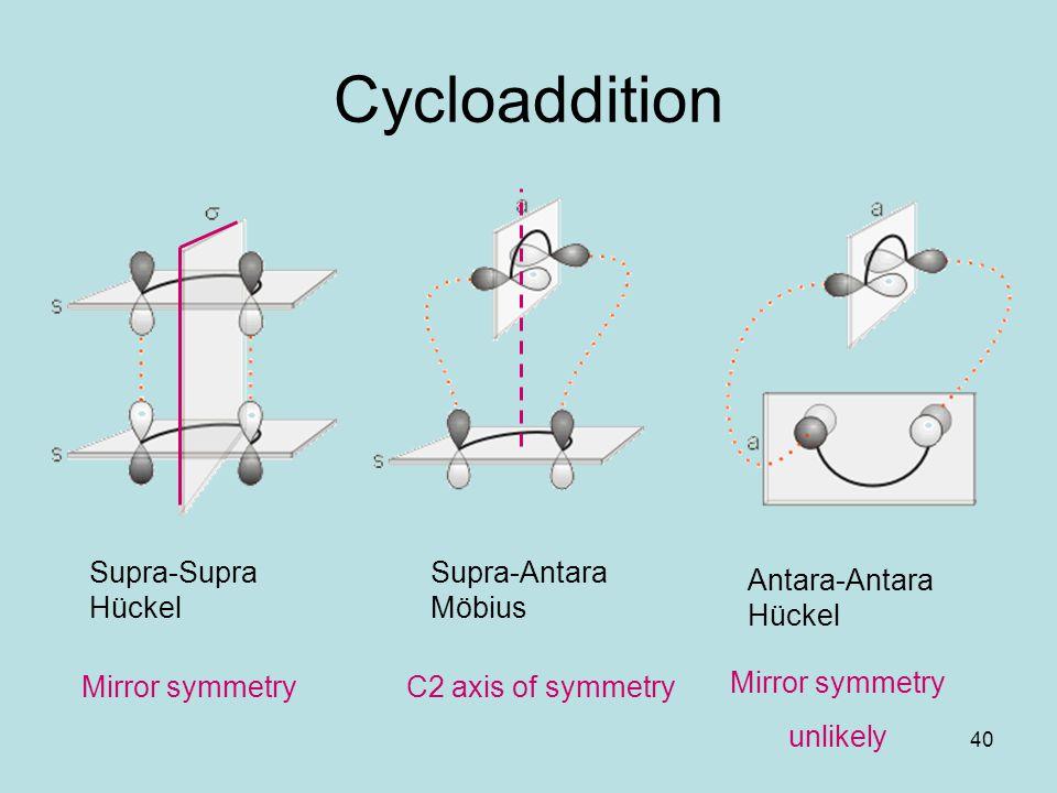 40 Supra-Supra Hückel Supra-Antara Möbius Antara-Antara Hückel Cycloaddition C2 axis of symmetryMirror symmetry unlikely Mirror symmetry