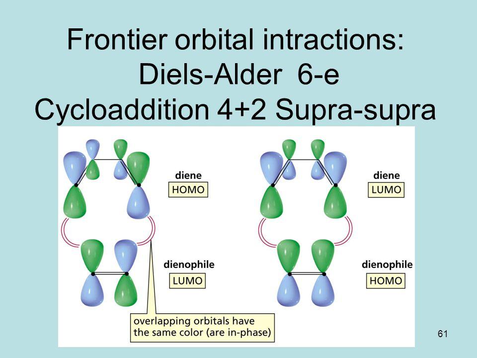 61 Frontier orbital intractions: Diels-Alder 6-e Cycloaddition 4+2 Supra-supra