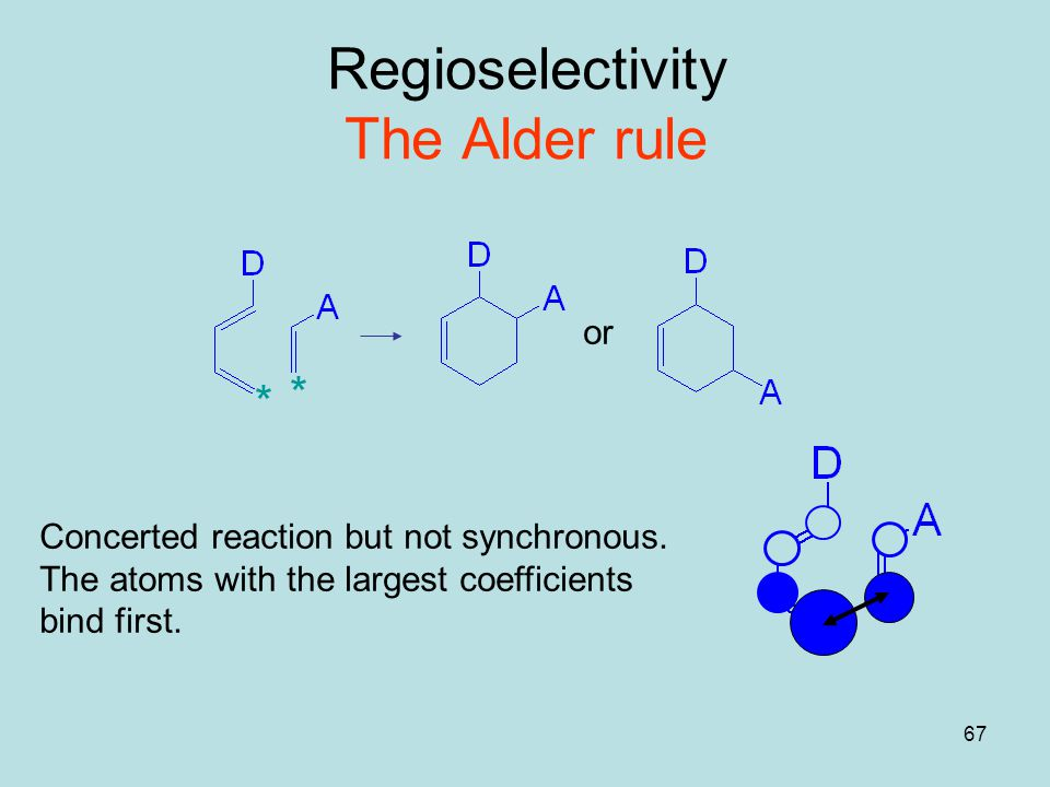 67 Regioselectivity The Alder rule Concerted reaction but not synchronous. The atoms with the largest coefficients bind first. or * *