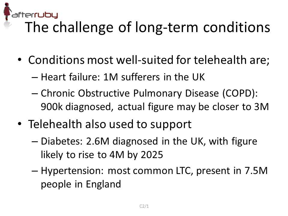 C2/2 Levels of LTC management DH, 2012
