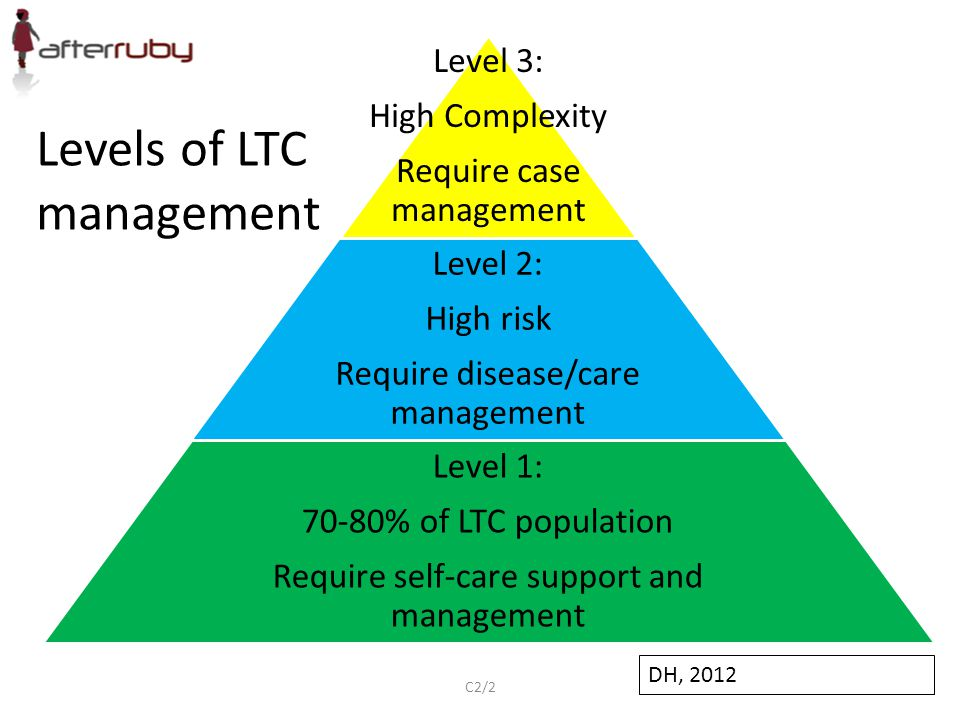 Different triage models C2/13 Centralised technical triage, localised clinical triage (below) Centralised technical and clinical triage (above)