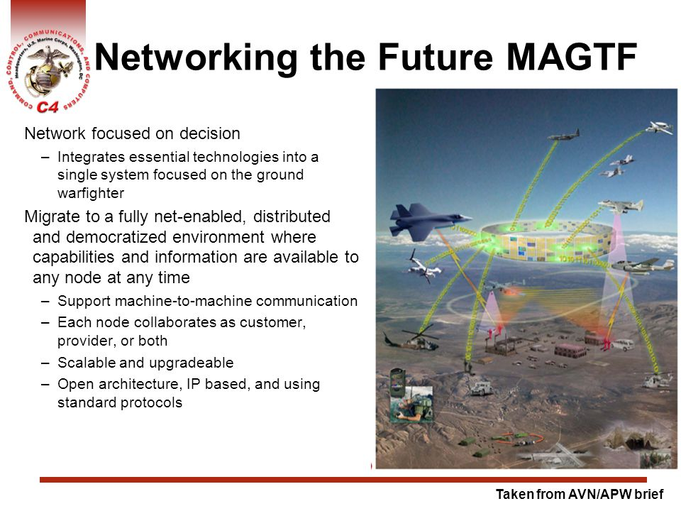Networking the Future MAGTF Network focused on decision –Integrates essential technologies into a single system focused on the ground warfighter Migra