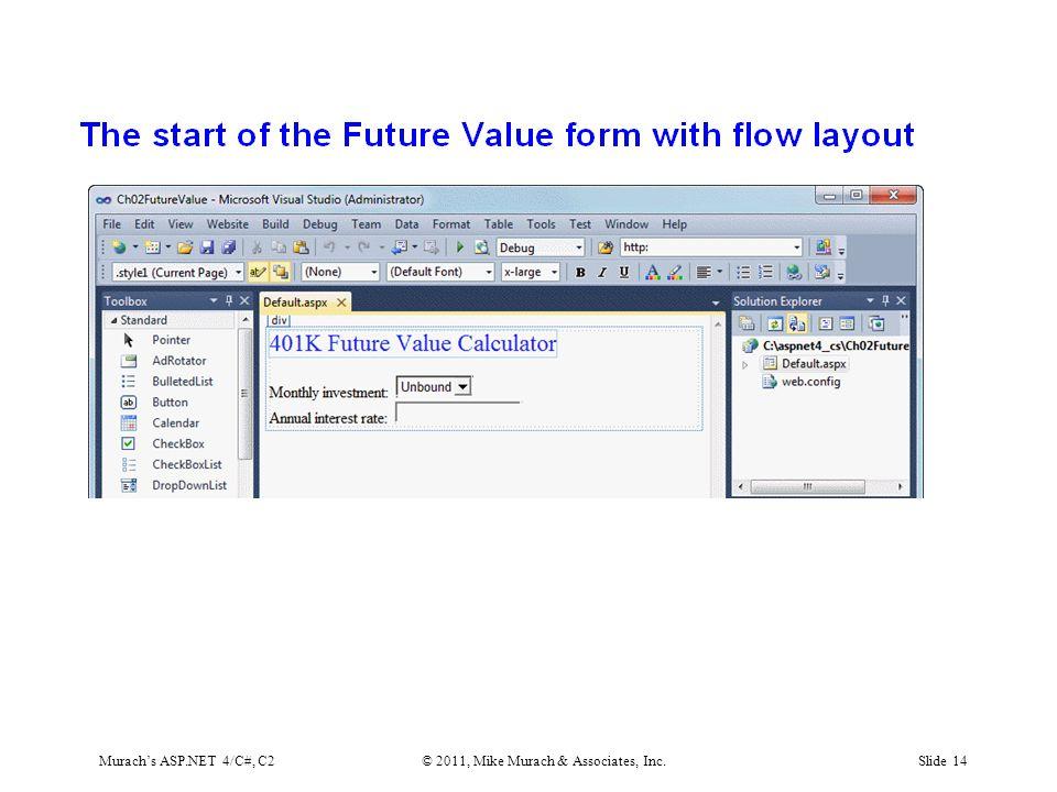Murach's ASP.NET 4/C#, C2© 2011, Mike Murach & Associates, Inc.Slide 14