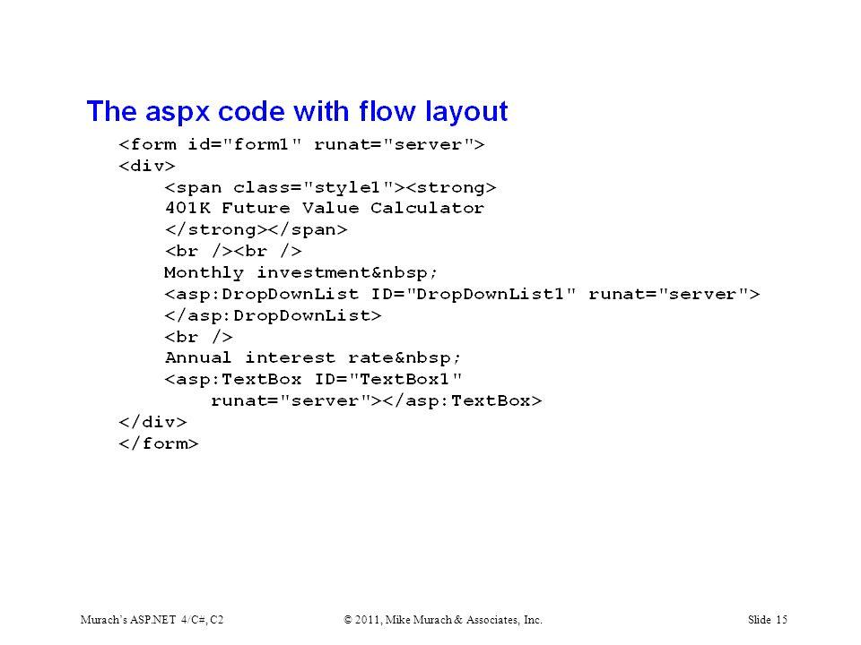 Murach's ASP.NET 4/C#, C2© 2011, Mike Murach & Associates, Inc.Slide 15