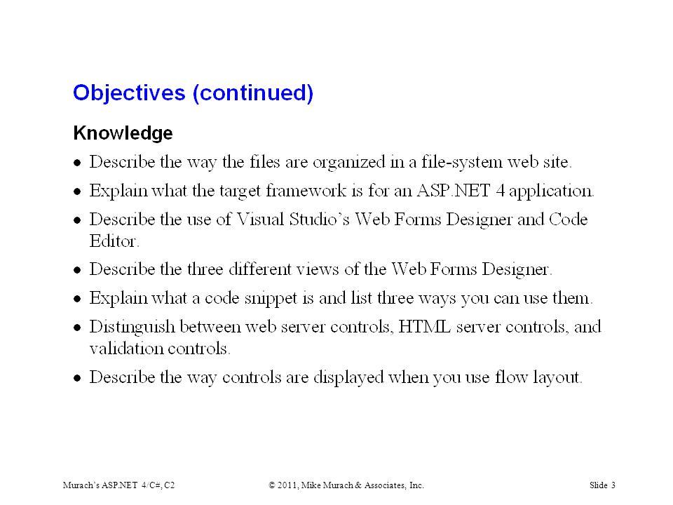 Murach's ASP.NET 4/C#, C2© 2011, Mike Murach & Associates, Inc.Slide 3