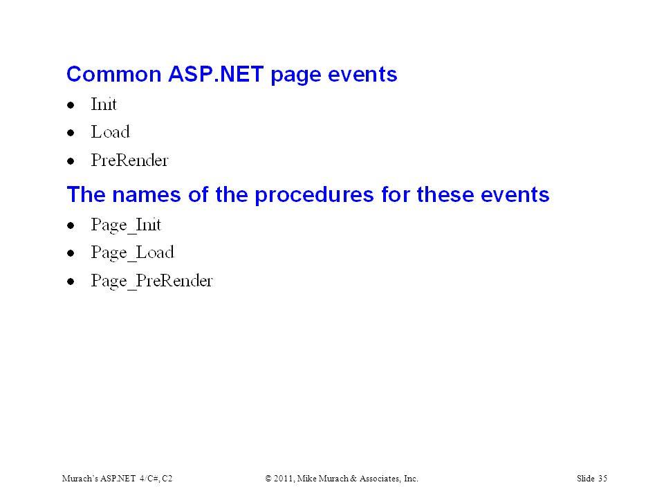 Murach's ASP.NET 4/C#, C2© 2011, Mike Murach & Associates, Inc.Slide 35