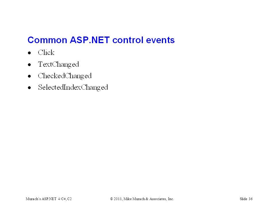 Murach's ASP.NET 4/C#, C2© 2011, Mike Murach & Associates, Inc.Slide 36