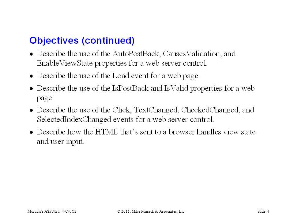 Murach's ASP.NET 4/C#, C2© 2011, Mike Murach & Associates, Inc.Slide 4