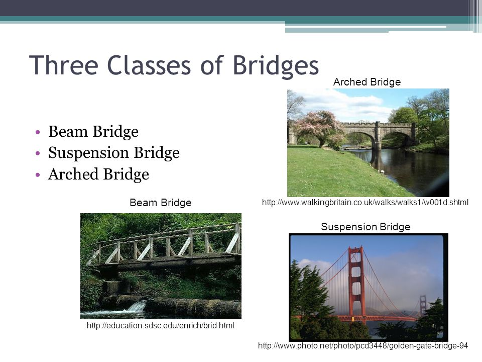 History of Bridges 2000 B.C.