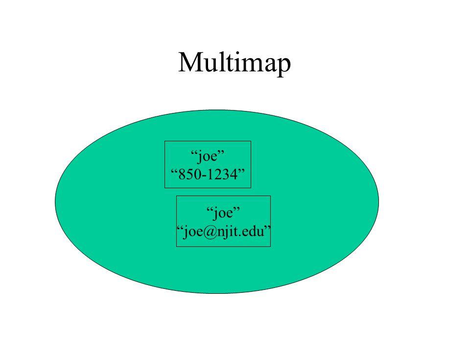 Multimap joe 850-1234 joe joe@njit.edu