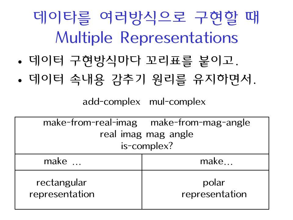데이타를 여러방식으로 구현할 때 Multiple Representations 데이터 구현방식마다 꼬리표를 붙이고. 데이터 속내용 감추기 원리를 유지하면서. rectangular representation polar representation make … make-fro