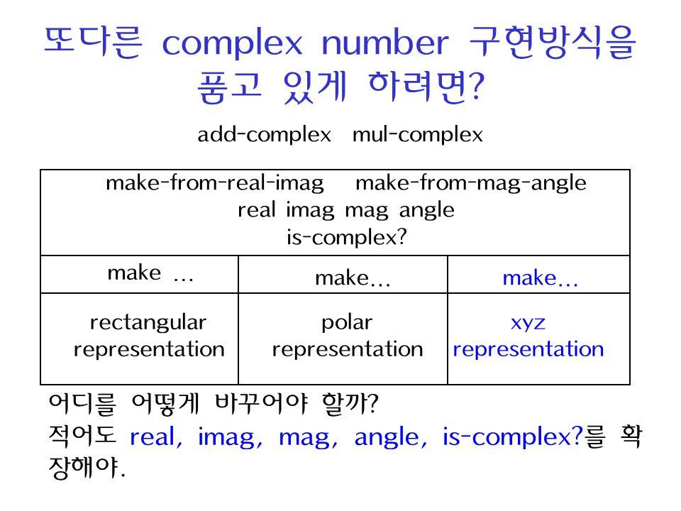또다른 complex number 구현방식을 품고 있게 하려면? rectangular representation polar representation make … make-from-real-imag make-from-mag-angle real imag mag angle