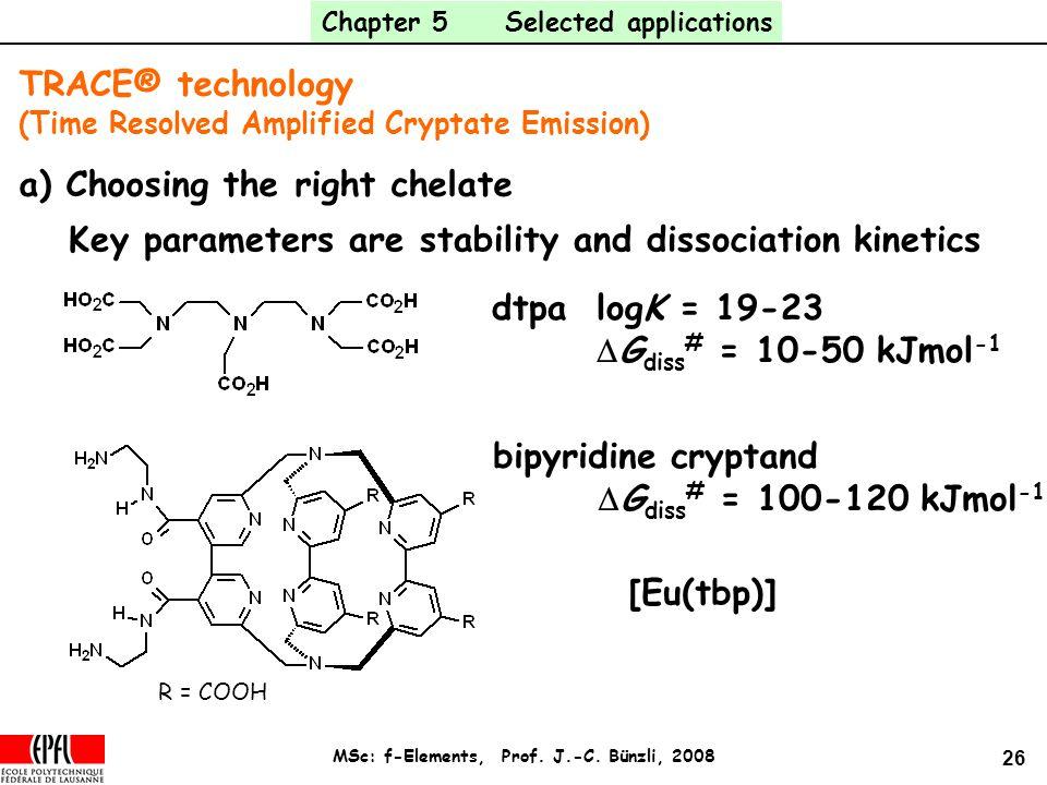 26 MSc: f-Elements, Prof. J.-C.